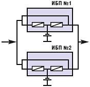 Параллельное резервирование (система 1+1)